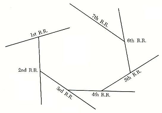 Рисунок 4.2. Иллюстрация смены Рас из книги Г. де Пурукера [18]. 1st R.R. на данной схеме означает 1st Root Race – Первая Коренная Раса, 2nd R.R. – Вторая и т.д.