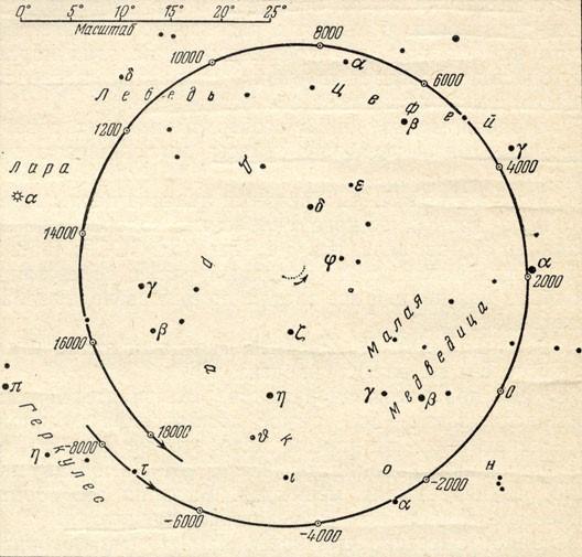 Век Дхрувы - Траектория движения Северного Полюса Земли на карте звёздного неба.